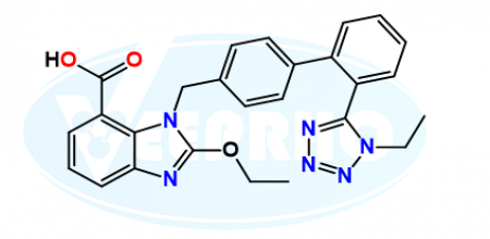 Candesartan N1-Ethyl Impurity