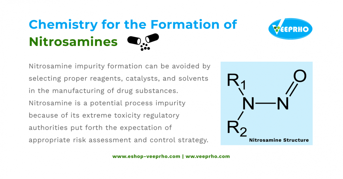 Chemistry-for-the-formation-of-nitrosamines