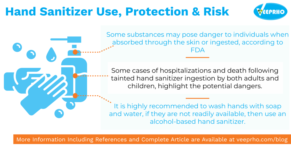 Hand Sanitizer Use_Protection & Risk During the COVID-19 Pandemic