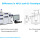 Basic Difference of HPLC and GC Technique